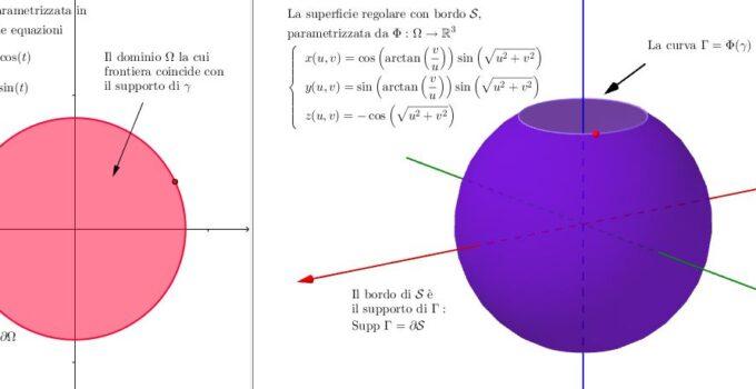 Il teorema di divergenza e la sua semplice spiegazione