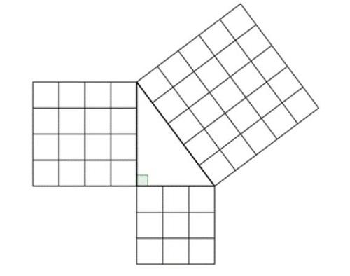 Semplice spiegazione del teorema di Pitagora