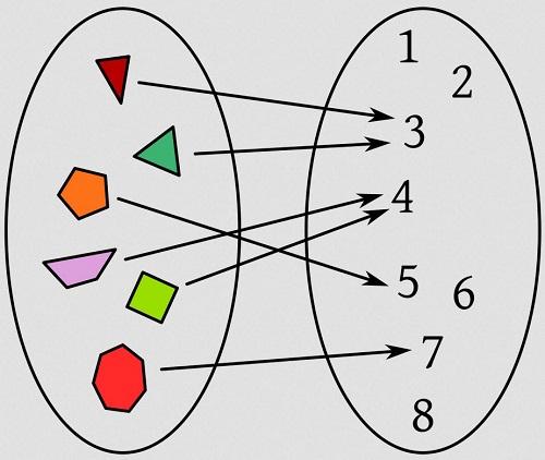 Teorema fondamentale del calcolo spiegato per voi capire
