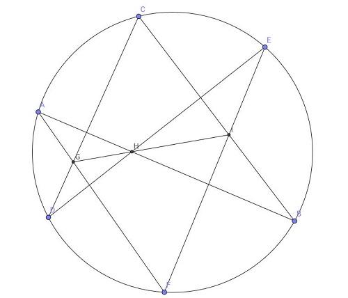 Teorema di Pascal con spiegazione dettagliata