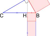 Il teorema di Euclide e la sua semplice spiegazione