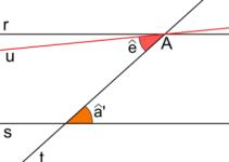 Teorema dell'asse parallelo ben spiegato