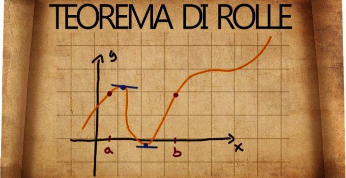 Teorema Rolle - spiegato così facile