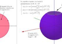 Il teorema di Stokes con spiegazioni dettagliate