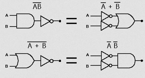 Il teorema di Morgan e la sua semplice spiegazione