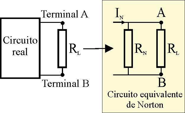 Il teorema di Norton e la sua semplice spiegazione
