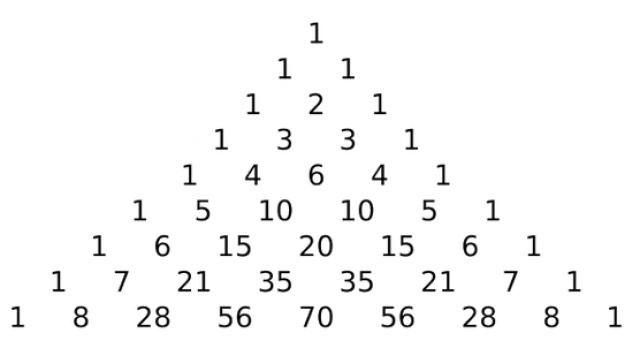 Teorema del fattore ben spiegato