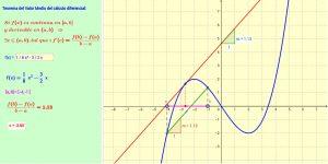 Qual è il teorema del valore medio