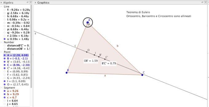 Teorema di Euler con spiegazione dettagliata