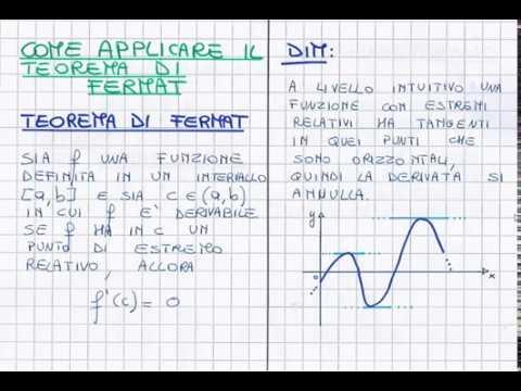 Teorema di Fermat facilmente spiegabile