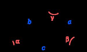 Il teorema di Heron